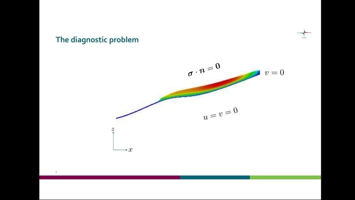 Testglacier diagnostic: 3 Problem outline