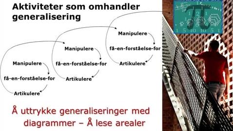 Thumbnail for entry Å lese arealer