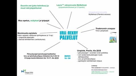 Thumbnail for entry Haaga-Helian ura- ja rekrytointipalvelut