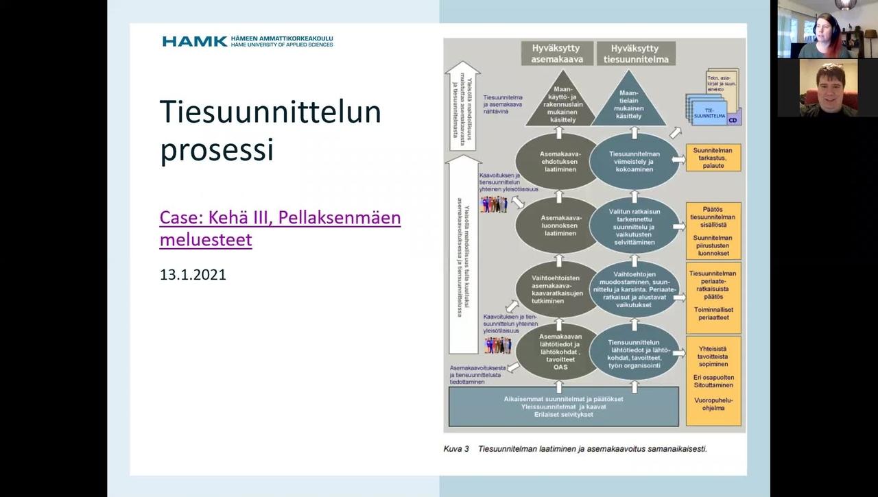 Tiesuunnittelun prosessi/ Pauliina 13.1.2021