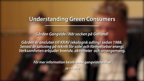 Miniatyr för inlägg Module 2: Understanding Green Consumers. Gangvide Farm