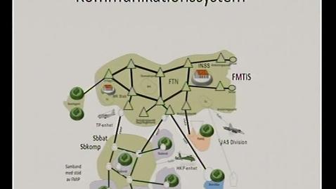 Miniatyr för inlägg Telekommunikation  Komm.system del 1  Mobilt Kärn Nät