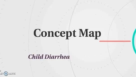 Thumbnail for entry Concept map