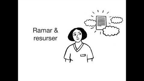 Thumbnail for entry Introduktion till handledning i VIL - Ramar och resurser