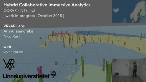 Miniatyr för mediepost Hybrid Collaborative Immersive Analytics (WIP, October 2018)