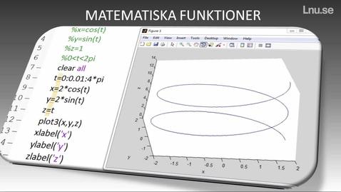 Miniatyr för mediepost Matlabs matematiska elementära funktioner