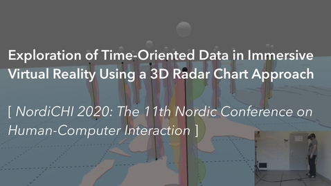 Miniatyr för mediepost Exploration of Time-Oriented Data in Immersive Virtual Reality Using a 3D Radar Chart Approach (NordiCHI 2020)