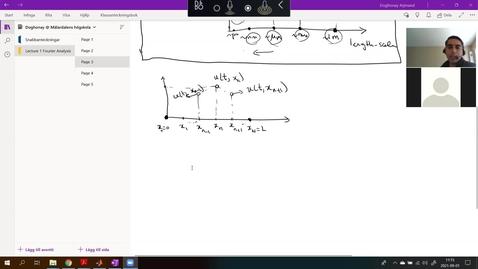 Miniatyr för inlägg FourierAnalysis_HT21_Lecture1_Part2