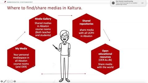 Thumbnail for entry Introduktion til Kaltura på KU