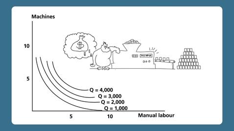 Thumbnail for entry Sundhedsøkonomi: Udbudssiden